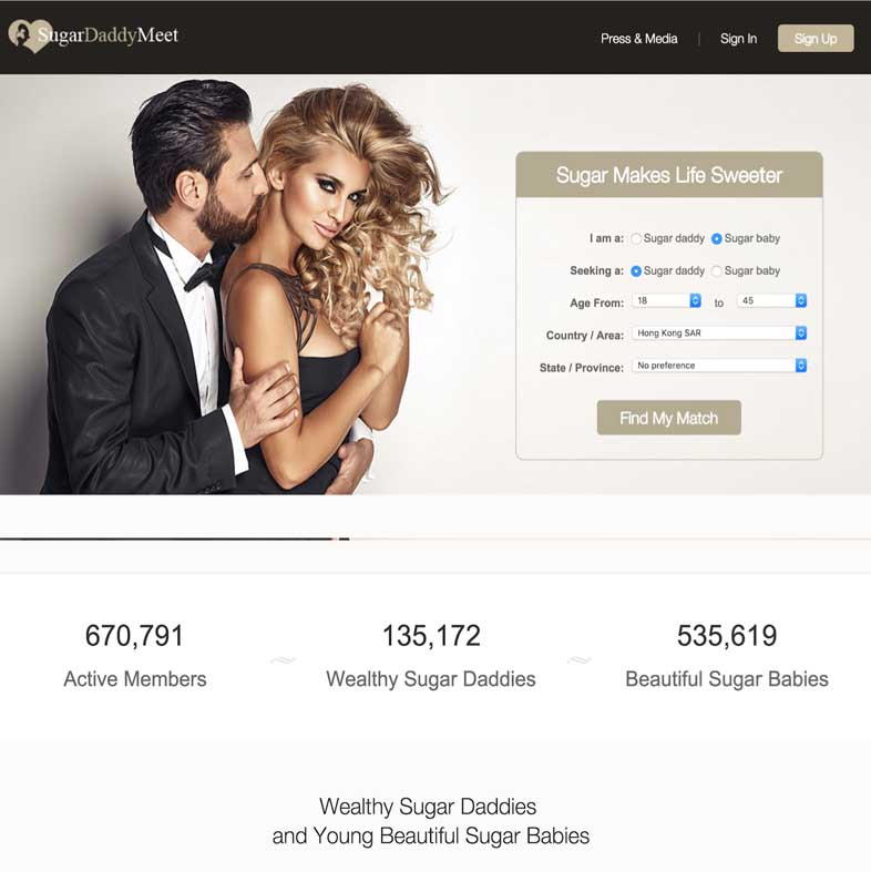 Sugar Daddy Meet Review